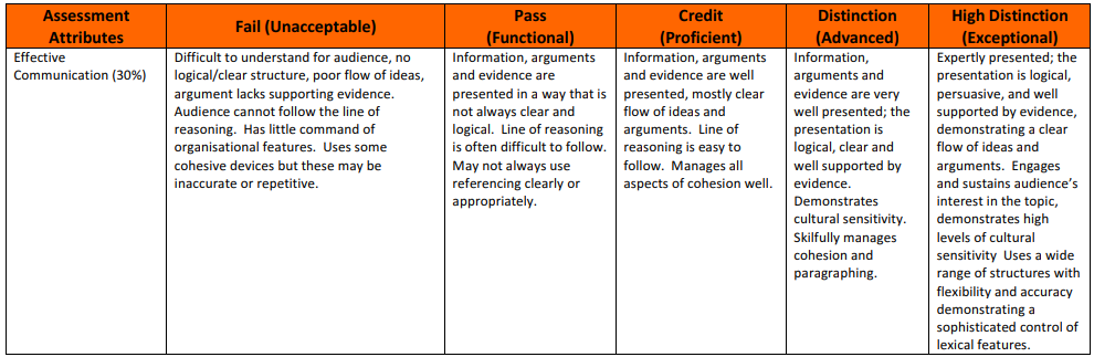 MGMT6012_Management Perspectives