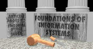 MIS100 Foundations of Information Systems Assignment-Torrens University Australia.